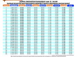 Jadwal imsakiyah Ramadhan 1440 H/ 2019 Daerah Nganjuk Jatim.